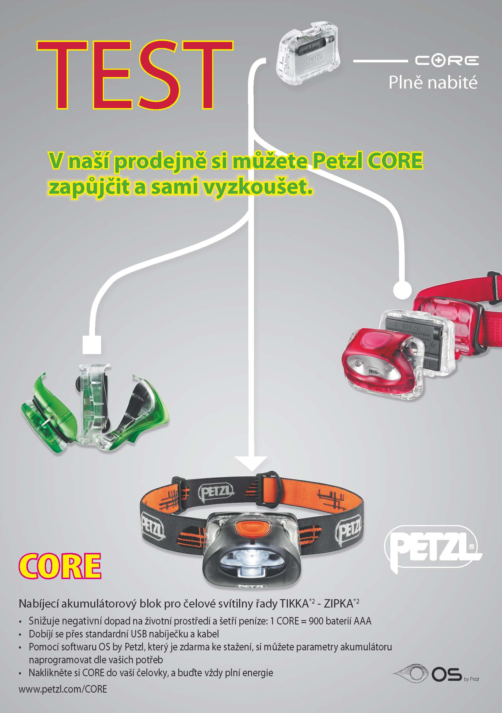 Test Petzl CORE