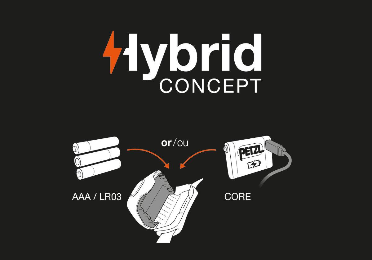 Petzl Hybrid Concept Core